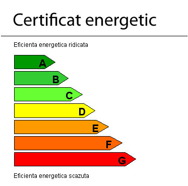 Certificat energetic Tarnaveni - Mures. Auditor energetic atestat. Ing. Motoc Nicu
